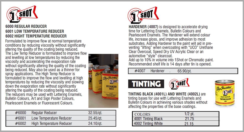 1 shot reducers additives 3 - 1 Shot Reducers, Tinting, Hardener