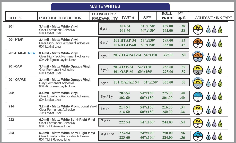GF media matte whites - Digital Print - Media - Matte Whites