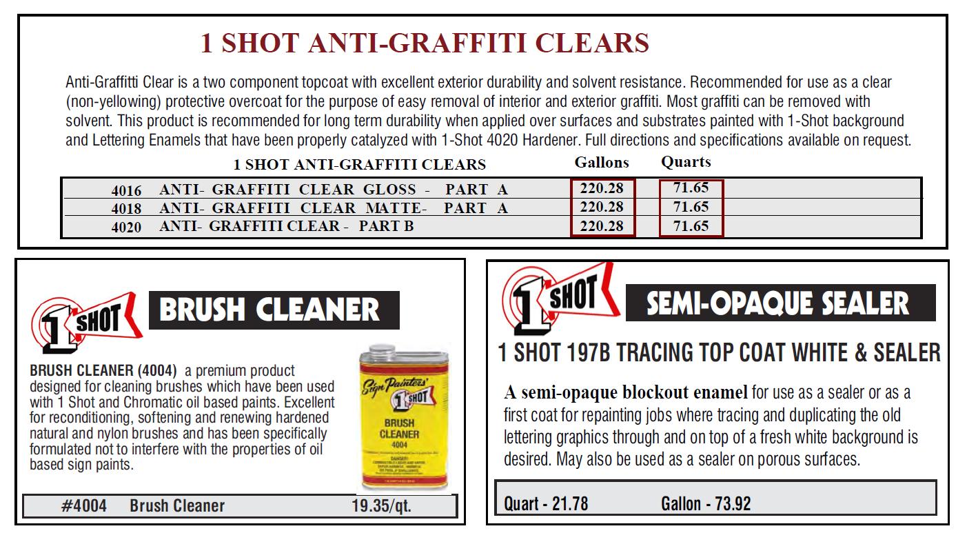 Untitled - 1 Shot Products - Anti-Graffiti - 197B Sealer Blockout - Brush Cleaner