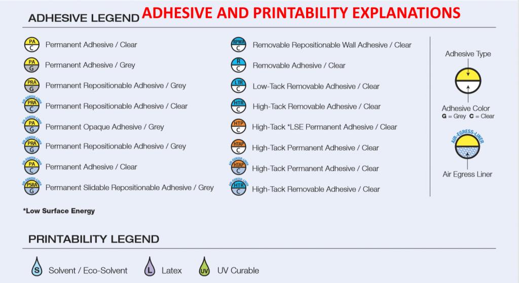 concept adhesive and printability legends 7 1024x558 - Digital Imaging Films - General Formulations Line