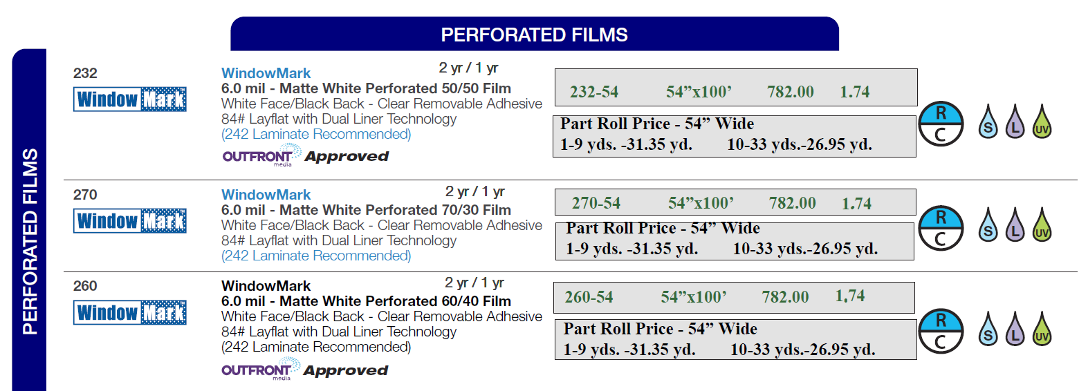 perf film 1 - Digital Print Media - Window Perf