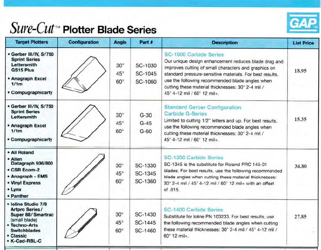 "Plotter Blades 1 - ""Sure-Cut"" Plotter Blades"