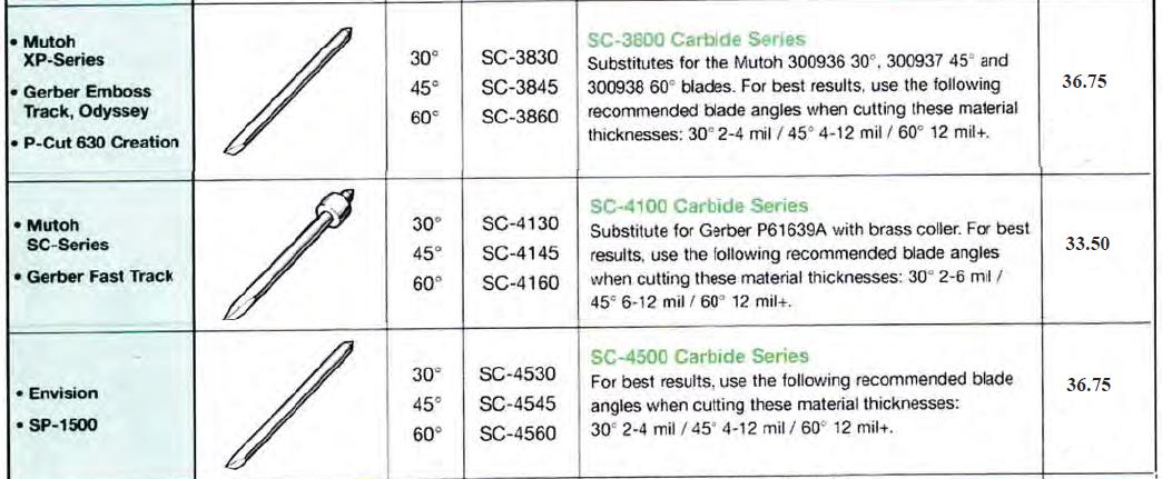 "Plotter blades 4 2 - ""Sure-Cut"" Plotter Blades"