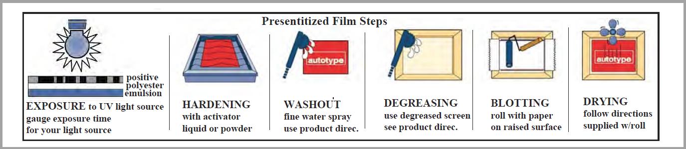 indirect stencil 1 2 - Indirect Screen Stencil Films