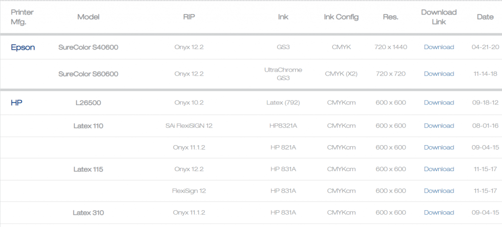 GF Product Profiles 1 1024x463 - Digital Imaging Films - General Formulations Line