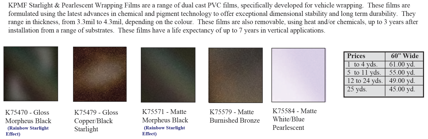 KPMF Star and Pearl descrip and colors - KPMF Starlight & Pearlescent Vehicle Wrapping Films