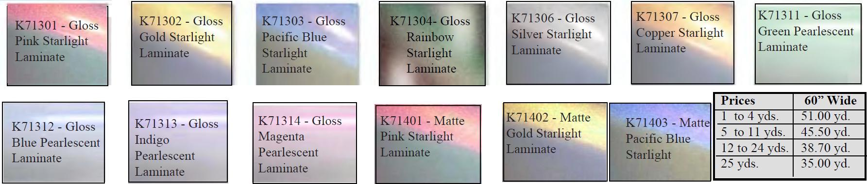 kpmf laminates for gallery