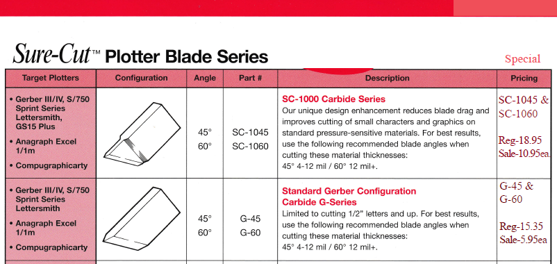 sc1 2 - Plotter Blade - Sale